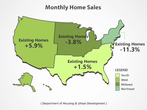 Existing Home Sales Remain Subdued