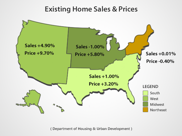 Home Sales Show Modest Improvement Amidst Gaining Inventory