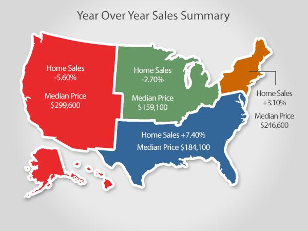Home Sales Rebound In December