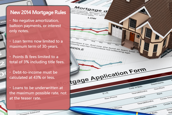 What The New Mortgage Lending Rules Mean For You