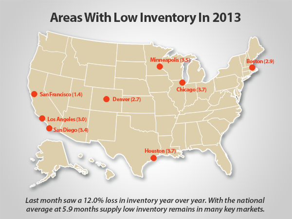 Low Inventory & Tight Lending Keep New Construction At Historic Lows